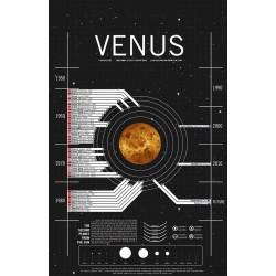 پوستر سیاره زهره (تولید OMG به زبان اصلی)